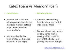 latex vs memory foam mattress. Wonderful Latex Latex Foam Vs Memory  For Vs Mattress A