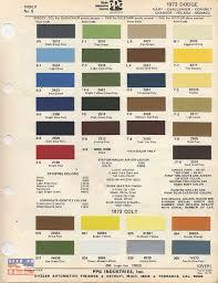 70 74 Dodge Paint Color Chip Charts Challenger E Bodies