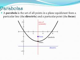 7 parabolas a parabola is the set of all points in a plane equidistant from a particular line the directrix and a particular point the focus
