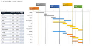 Simple Gantt Chart Template Excel 2010 Awful Simple Gantt Chart Template Ideas Free Download Excel