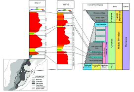 Study Site Location And A Generalized Stratigraphic Chart Of