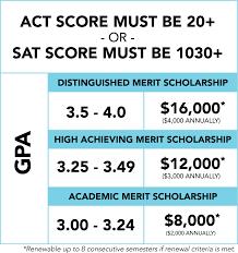 Scholarships Based On Sat Scores Eastern Illinois University Scholarships Merit