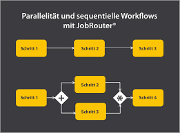 sharepoint workflow templates download download sharepoint workflow templates