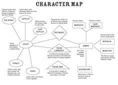romeo and juliet character analysis five paragraph essay lots of great romeo and juliet lesson plan ideas and handouts