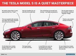 tesla electric car motor. Interesting Motor Breitfeld Points To Teslau0027s Cleansheet Design As The Right Approach  With Tesla Electric Car Motor A