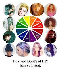 How To Hair Girl Do S