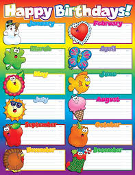 Scholastic Happy Birthdays Chart Tf2216