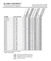 Paper Thickness Chart Inches Www Bedowntowndaytona Com
