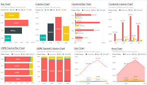 Power Bi Visualization Samples Powerdax