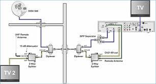 dish network wiring diagrams kanvamath org dish network wiring diagram for 2nd receiver dish network wiring diagram nevestefo