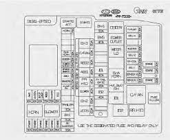 kia sorento second generation fuse box diagram auto genius murray fuse box at 60 Amp Fuse Box Diagram