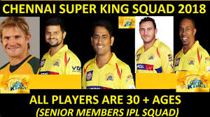 Image result for old csk team