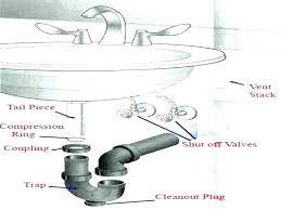 kohler bathtub drain parts lovely kohler bathroom sink stopper parts sink stopper replacement kitchen