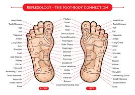 Reflexology For Runners Blog By Gone For A Run