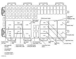 ford focus fuse box 05 ford wiring diagrams online