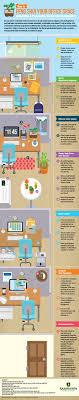 infographic feng shui. Fengshu Ioffice Infographic Feng Shui F