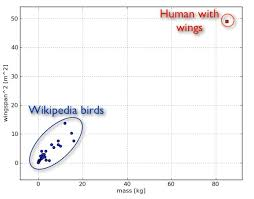 Humans With Bird Wings Wired