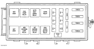 1998 dodge neon fuse box diagram 1998 wiring diagrams online