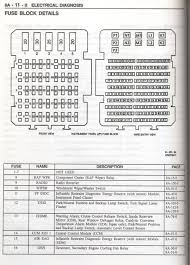 cadillac fuse box diagram 1995 cadillac fuse panel diagram this stuff