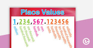 Place Value Charts Millions To Millionths