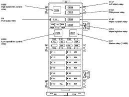 2002 ford taurus fuse box diagram ford taurus fuse box layout 2003 ford taurus fuse box diagram pdf at 03 Taurus Fuse Diagram