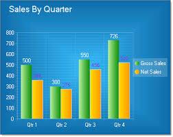 Bar Chart In Asp Net Bar Charts Radchart For Asp Net Ajax Documentation