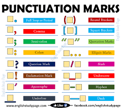Punctuation Marks In English English Study Page