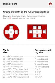 rugs ing guide