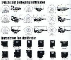 4l60e Transmission Interchange Chart Fresh Transmission