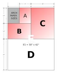 Architectural Paper Sizes Wikipedia Crafts Paper