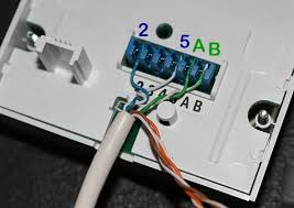 achieving faster adsl speeds kebabshopblues adsl modified frontplate wiring