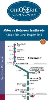Ohio Erie Canal Towpath Trail Mileage Calculator