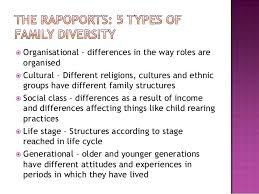 family diversity 15