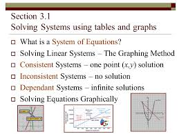 section 3 1 solving systems using tables and graphs