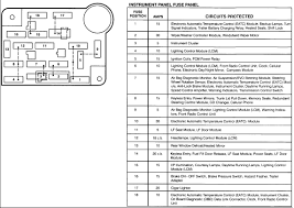 index of lincoln pictures4 01 lincoln town car fuse diagram at 2003 Lincoln Town Car Fuse Box