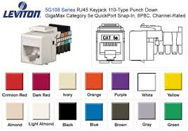 rj45 568b wiring diagram images rj45 cat 6 wiring diagram rj leviton cat5 wiring diagram home diagrams