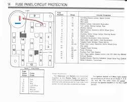 78 f150 fuse box diagram 78 auto wiring diagram schematic 1988 ford f150 fuse box diagram jodebal com on 78 f150 fuse box diagram