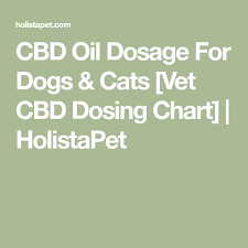 Cbd Oil Dosage For Dogs Cats Vet Cbd Dosing Chart Pets