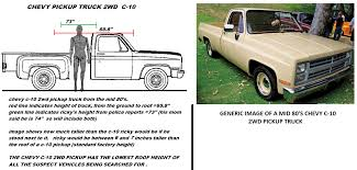 This is how tall Ricky would look next to a Chevy C-10 pickup truck ...
