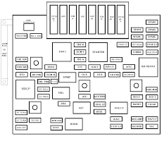 tahoe fuse diagram wiring library 2004 chevy tahoe fuse box location and legend