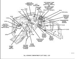 dodge neon engine diagram wiring diagrams