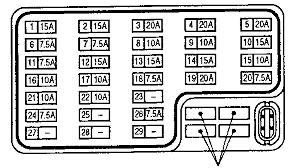 2011 nissan sentra fuse diagram elegant 2009 nissan sentra fuse box 1995 nissan 200sx fuse box diagram 2011 nissan sentra fuse diagram elegant my daughter owns a 95 nissan sentra ignition went out