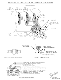 fender deluxe lone star stratocaster wiring diagram wiring diagram fender deluxe strat wiring diagram wiring diagram option fender american deluxe stratocaster 2009 wiring diagram american