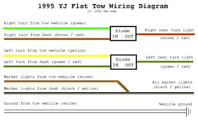 5 wire to 4 wire trailer wiring diagram fharates info trailer light wiring diagram 4 wire to 7 wire 5 wire to 4 wire trailer wiring diagram also vehicle ground diode in out yellow red