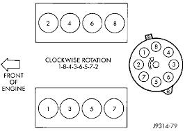 dodge ram liter distributer cap spark plug wiring diagram