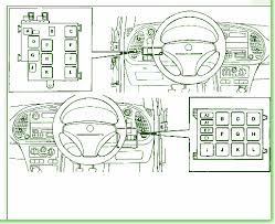 heated rear windowcar wiring diagram 2000 saab 900s main fuse box diagram