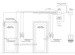 detail gallery page larger multiple door access systems block diagram