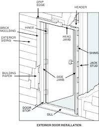prehung exterior door frame installing a exterior door beautiful exquisite installing exterior door home exterior gallery