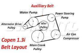 Viamoto Mitsubishi Car Parts Auxilliary Belt Alt/PS/AC - Daihatsu ...