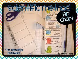 Scientific Method Flip Chart Scientific Method